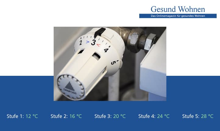 Wunschtemperatur mit Thermostat einstellen